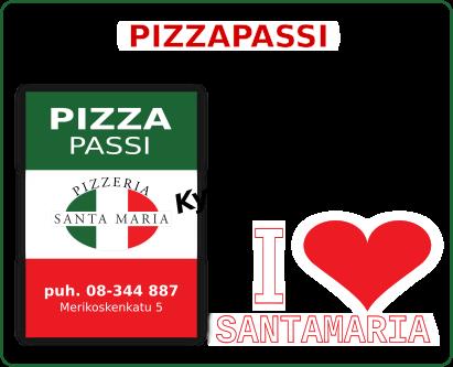 Esittely. Pizzapassi
